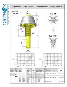 Typ K1 Filter Strainer