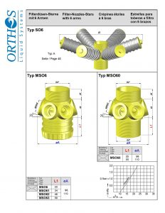 SO6 Lateral Nozzles