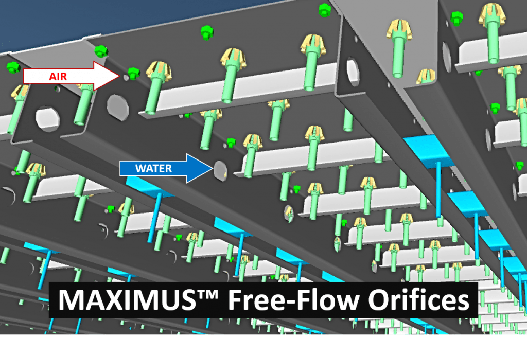 Maximus Free Flow Orifices