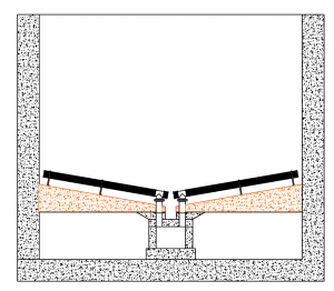 Lateral Sloped Floor